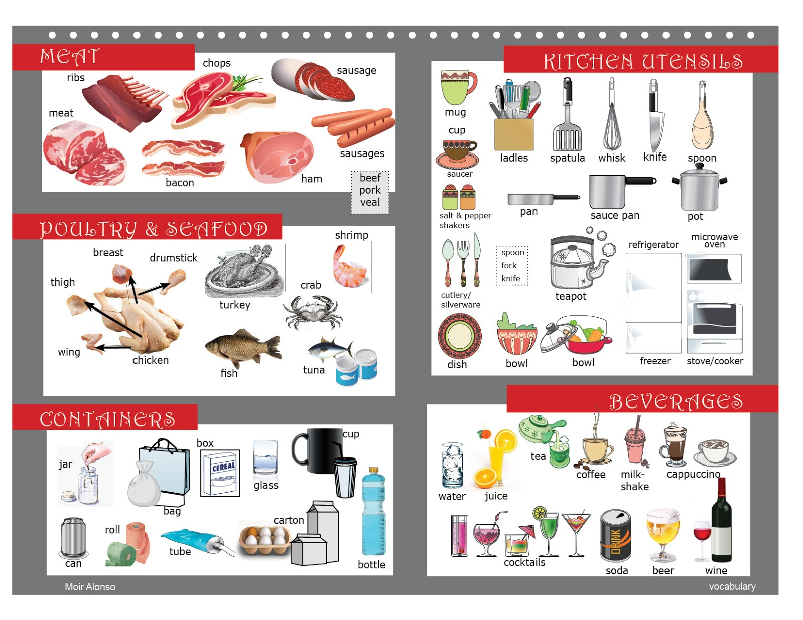 рецепты на английском. Cooking