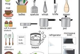FOOD, COOKING & KITCHEN VOCABULARY | Лексика с картинками и видео